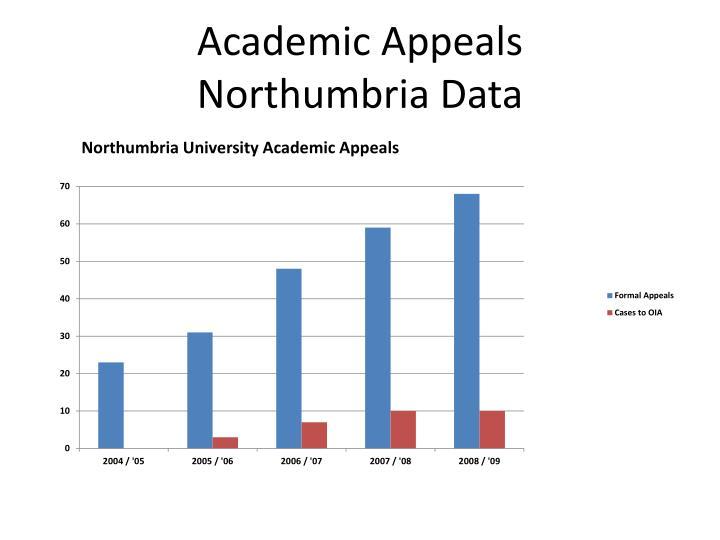 Academic Appeals