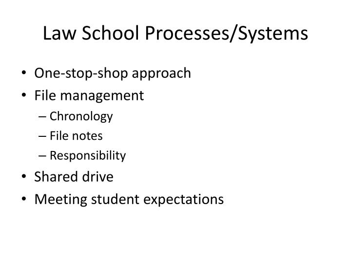 Law School Processes/Systems