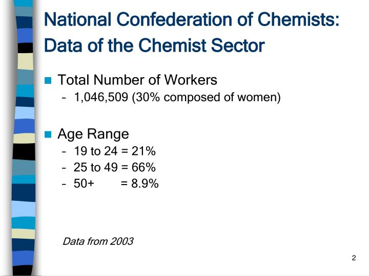 National confederation of chemists data of the chemist sector