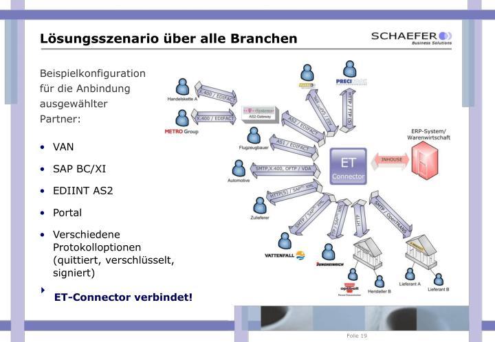 ET-Connector verbindet!