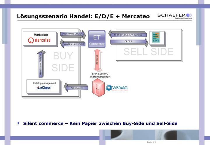 Silent commerce – Kein Papier zwischen Buy-Side und Sell-Side