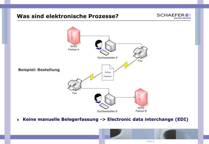 Was sind elektronische Prozesse?