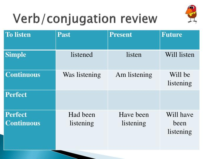 Verb/conjugation review