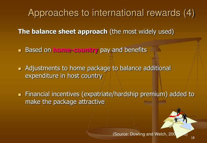 Approaches to international rewards (4)