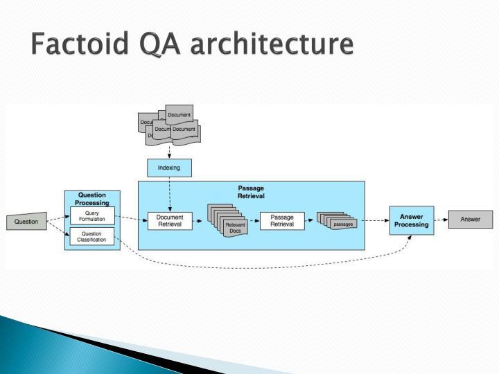 Factoid QA architecture