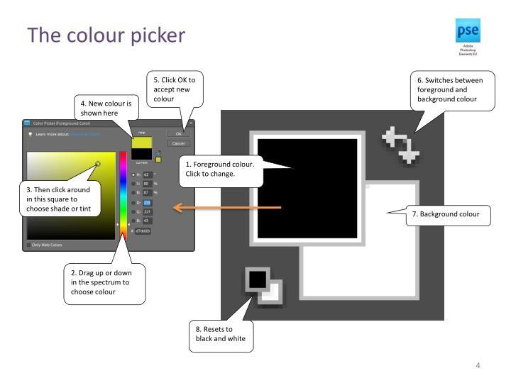 The colour picker