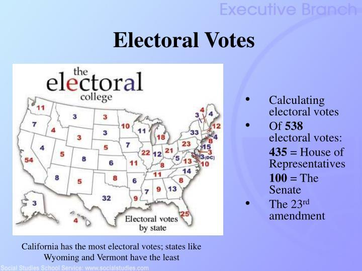 Electoral Votes