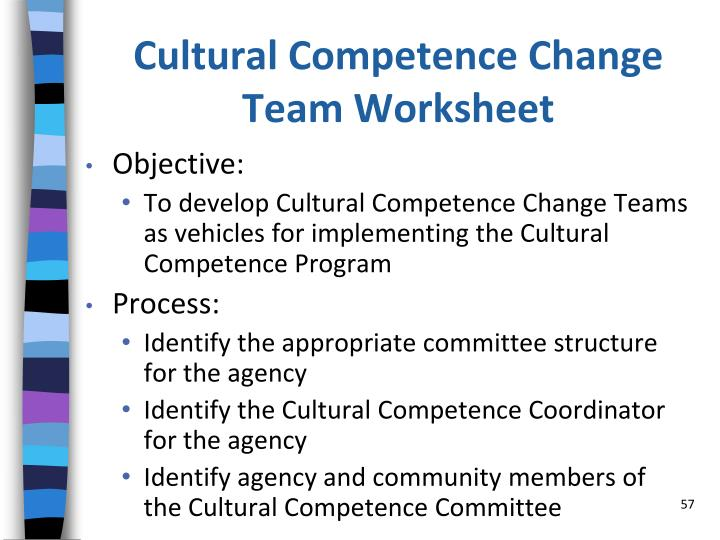 Cultural Competence Change Team Worksheet