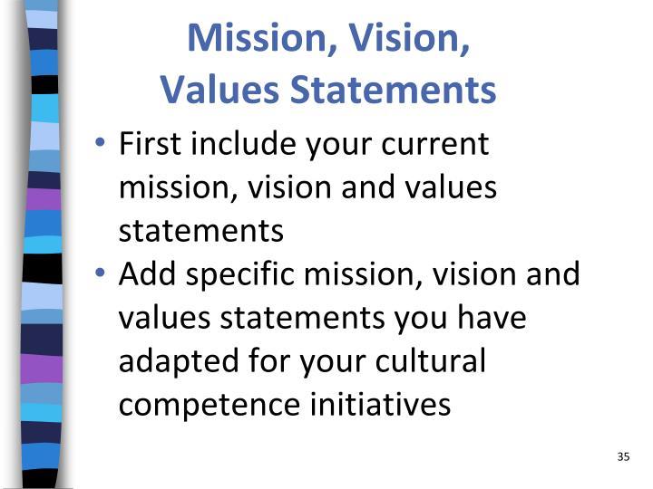 Mission, Vision,