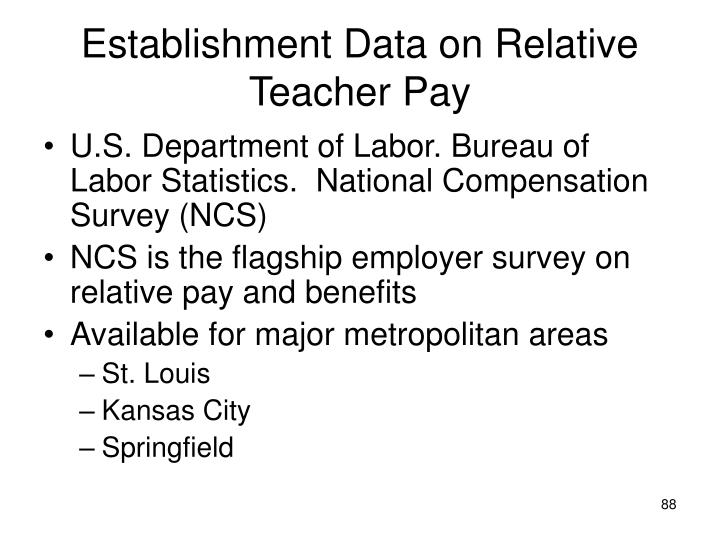 Establishment Data on Relative Teacher Pay