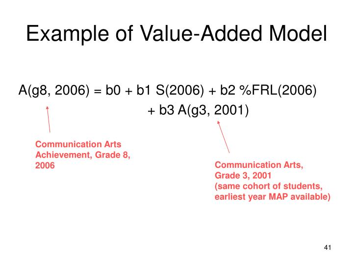 Example of Value-Added Model