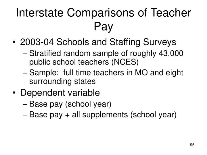 Interstate Comparisons of Teacher Pay