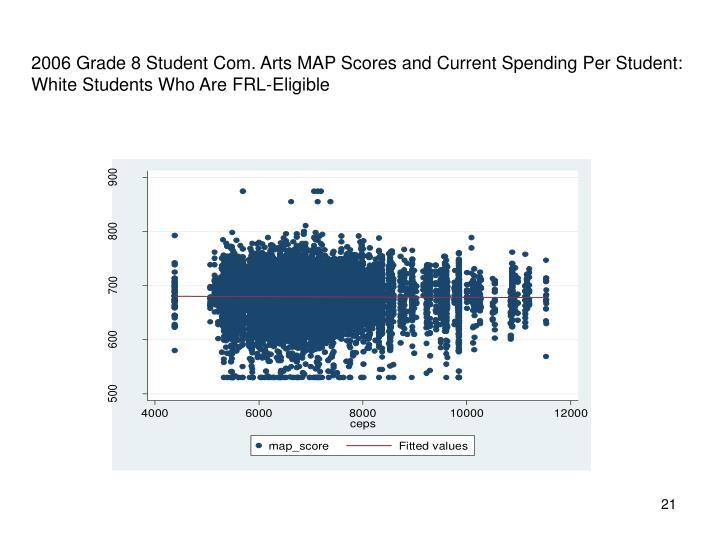 2006 Grade 8 Student Com. Arts MAP Scores and Current Spending Per Student: