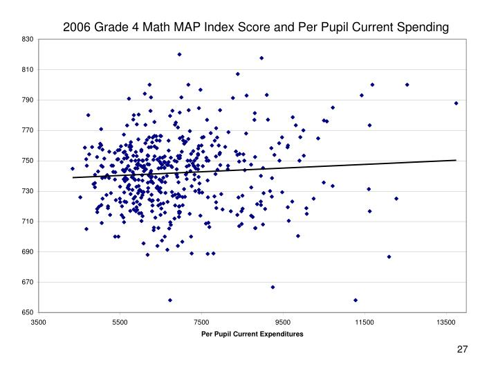 2006 Grade 4 Math MAP Index Score and Per Pupil Current Spending