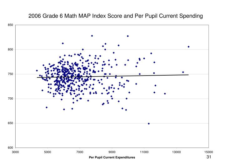 2006 Grade 6 Math MAP Index Score and Per Pupil Current Spending
