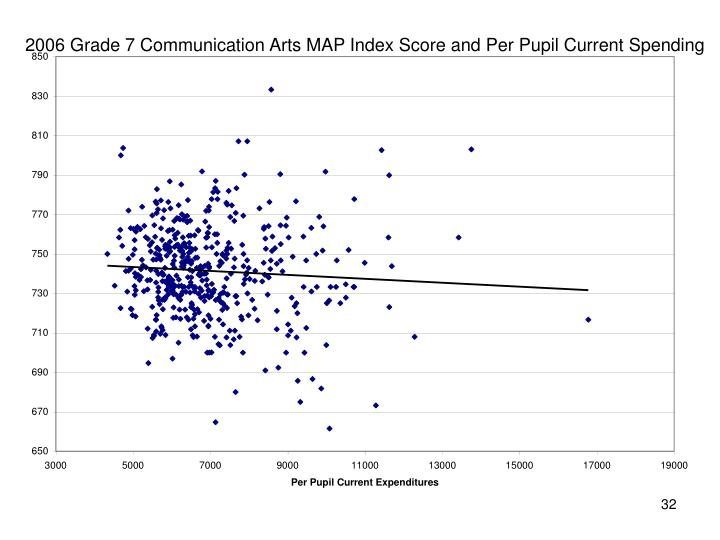 2006 Grade 7 Communication Arts MAP Index Score and Per Pupil Current Spending