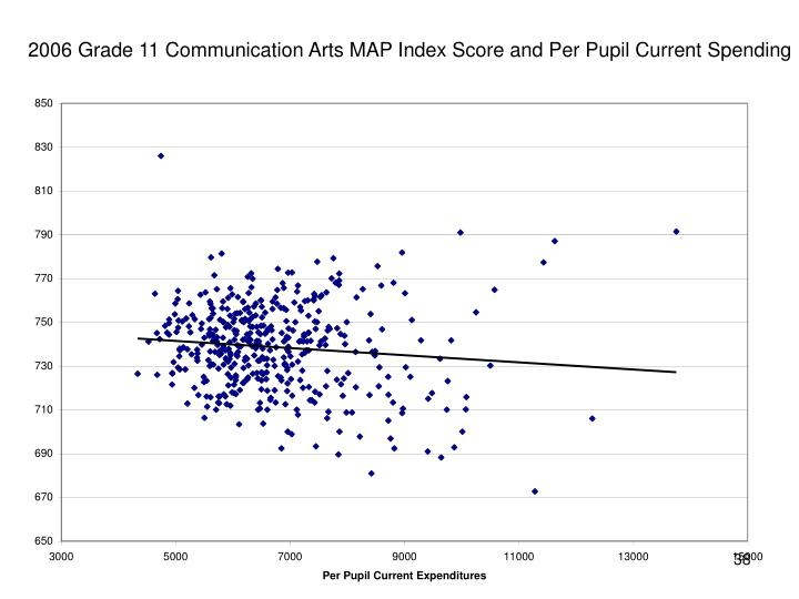 2006 Grade 11 Communication Arts MAP Index Score and Per Pupil Current Spending