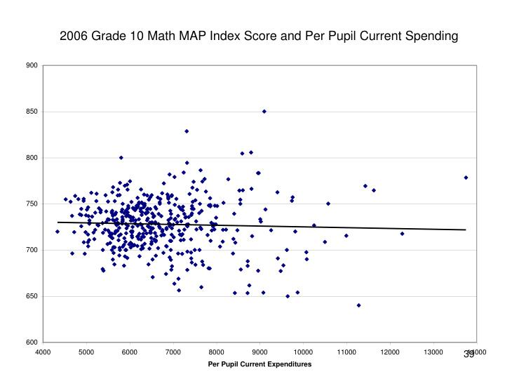 2006 Grade 10 Math MAP Index Score and Per Pupil Current Spending