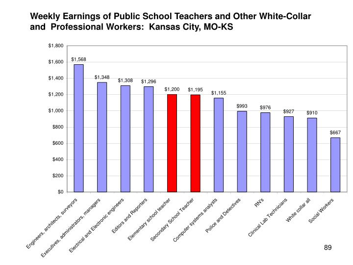 Weekly Earnings of Public School Teachers and Other White-Collar
