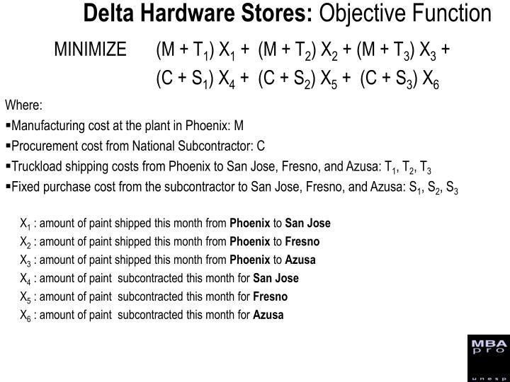 Delta Hardware Stores