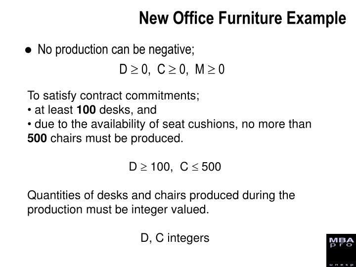 New Office Furn