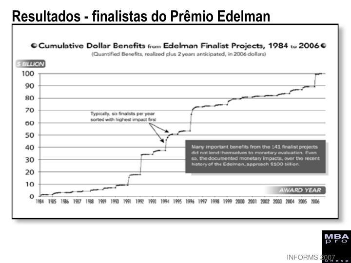 Resultados - finalistas do Prêmio Edelman