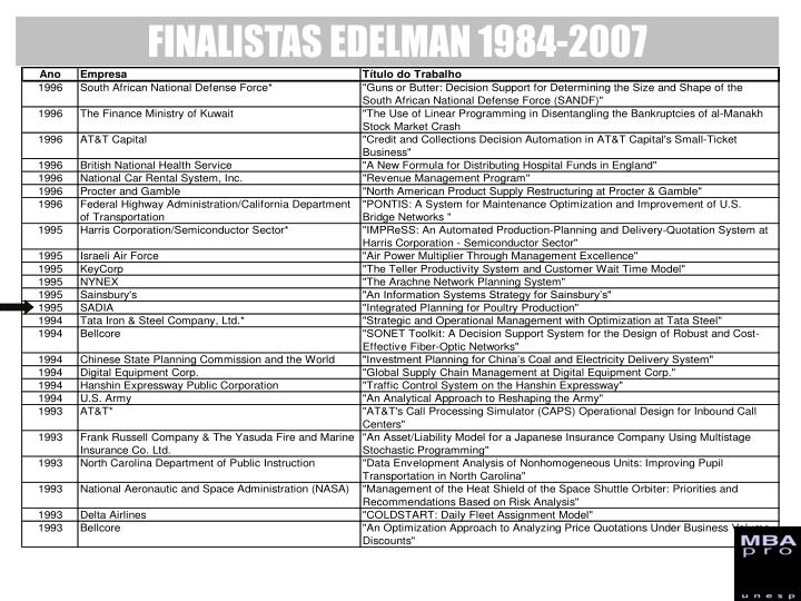 FINALISTAS EDELMAN 1984-2007