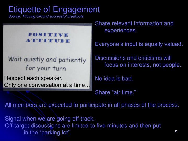 Etiquette of