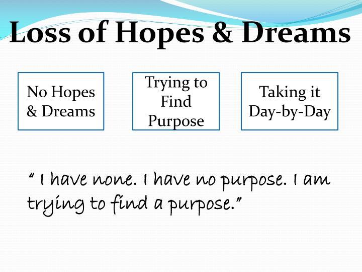 Loss of Hopes & Dreams