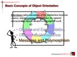 basic concepts of object orientation2