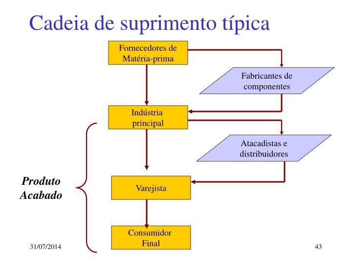 Cadeia de suprimento típica