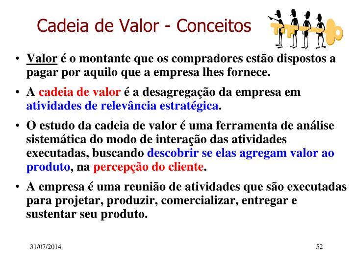 Cadeia de Valor - Conceitos