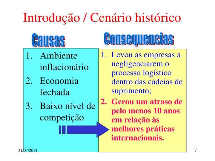Introdução / Cenário histórico