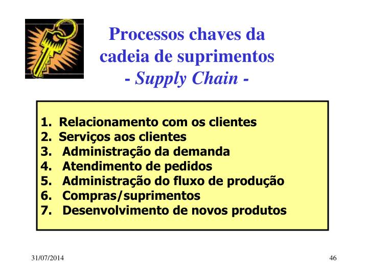Processos chaves da