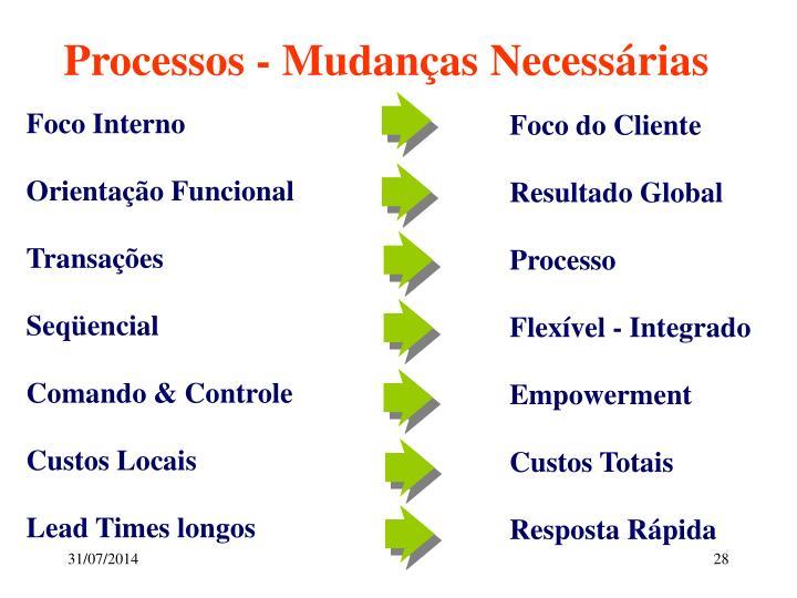 Processos - Mudanças Necessárias