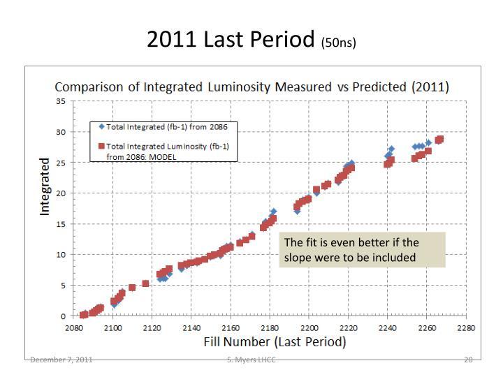 2011 Last Period