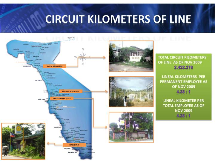Circuit kilometers of line