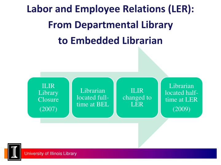 Labor and Employee Relations (LER):