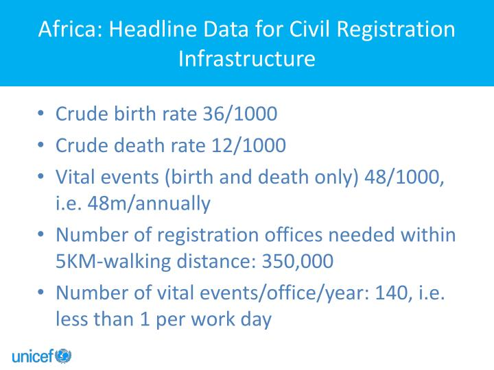 Africa headline data for civil registration infrastructure