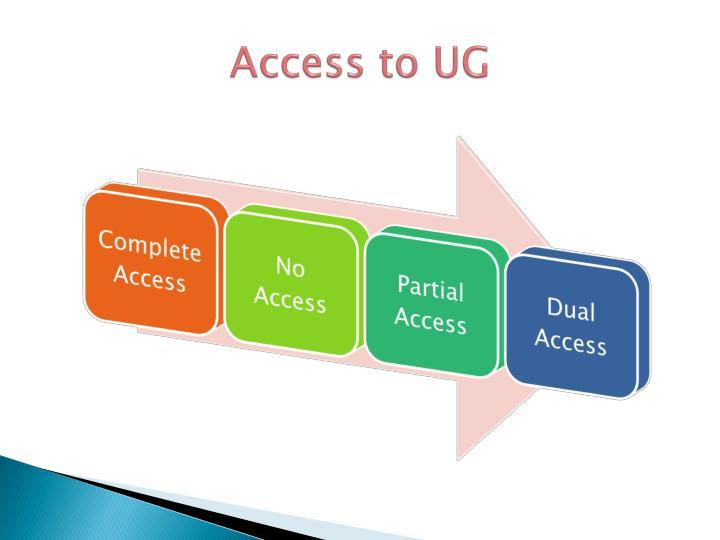 Access to UG