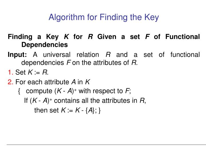 Algorithm for Finding the Key