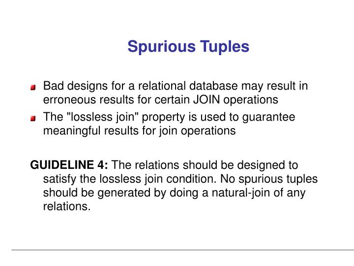 Spurious Tuples
