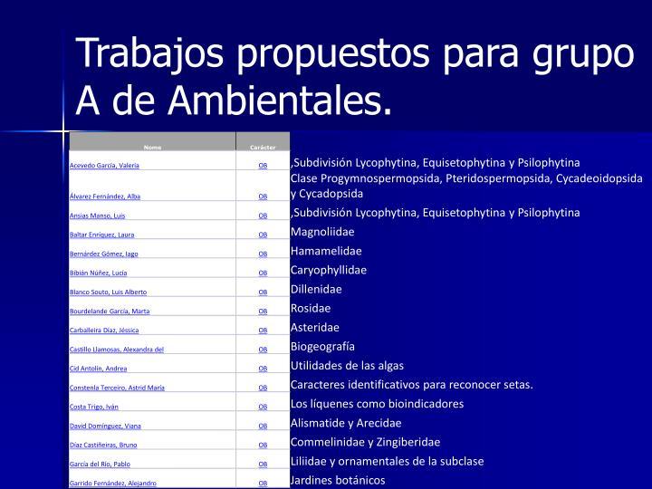 Trabajos propuestos para grupo A de Ambientales.