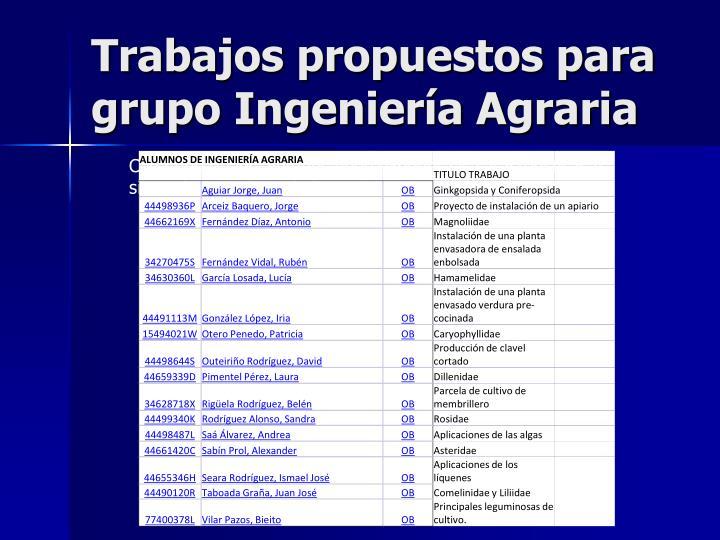 Trabajos propuestos para grupo Ingeniería Agraria