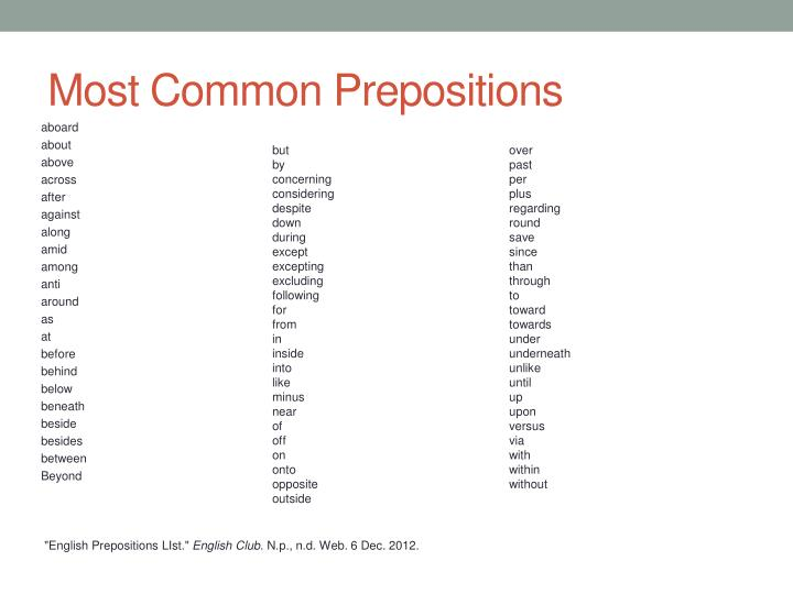 Most Common Prepositions