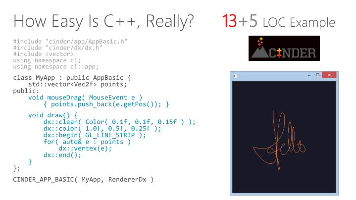 How Easy Is C++, Really?