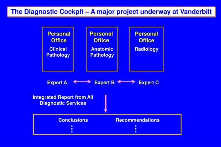 The Diagnostic Cockpit – A major project underway at Vanderbilt