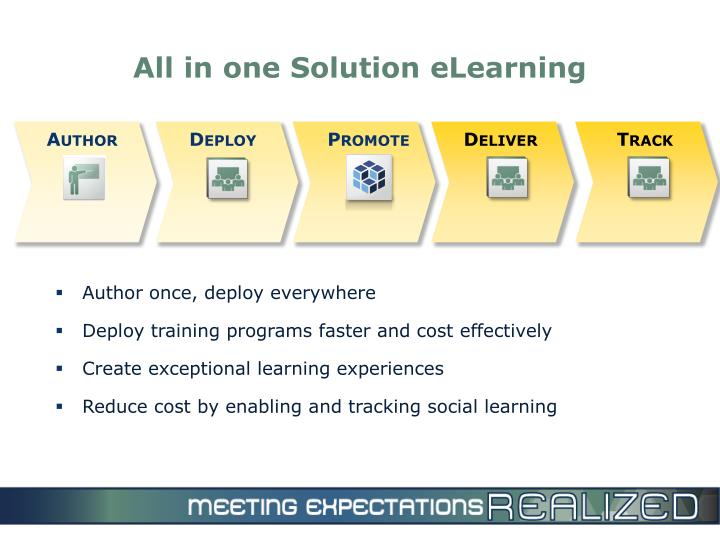 All in one Solution eLearning