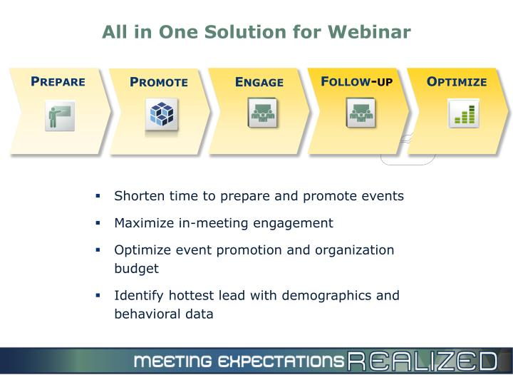 All in One Solution for Webinar
