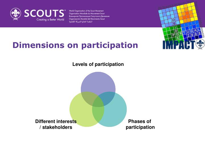 Dimensions on participation